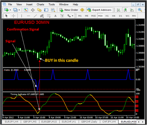 The rds forex system ebook