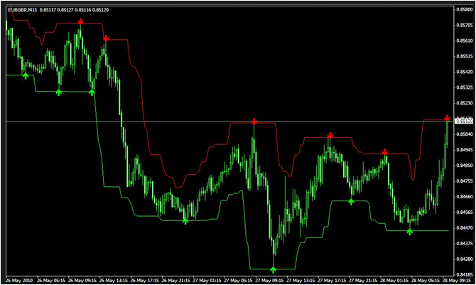 Forex binary