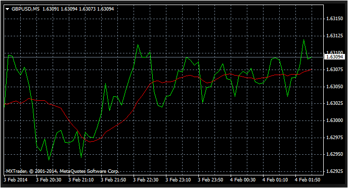 Forex factory eur usd
