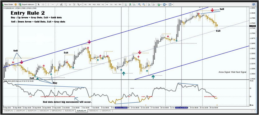 Download forexsignal30 extreme ver. 2012