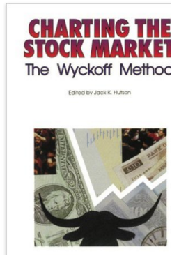 Charting the Stock Market Review