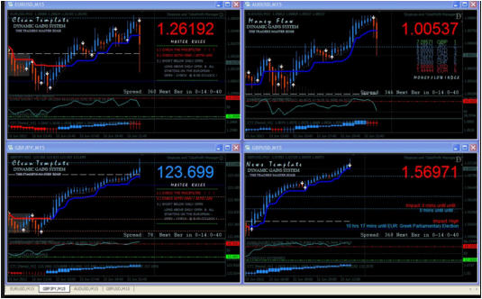 Dynamic Gain Trading System Free Download