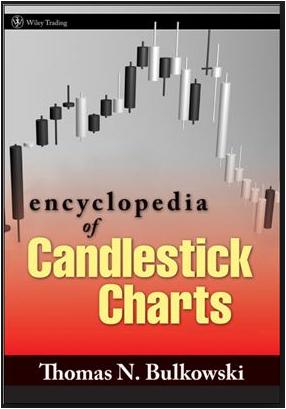 Trading strategies encyclopedia