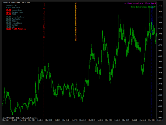 Excellent Indicator Forex