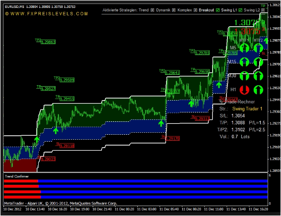 Download Forex Pips Finder