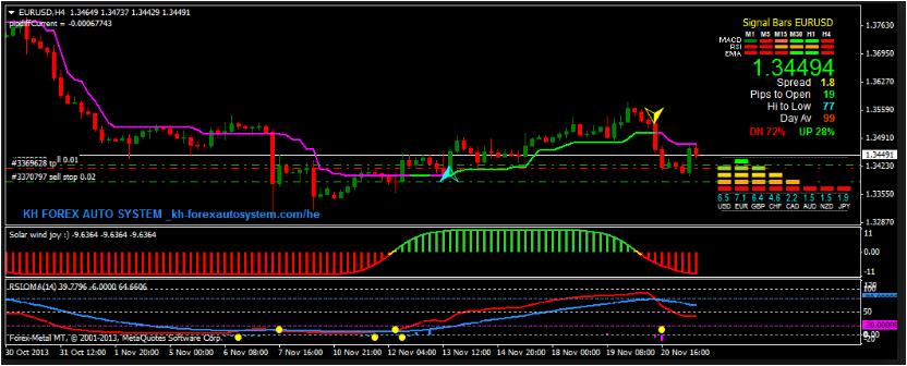 Forex arrow indicator no repaint free download